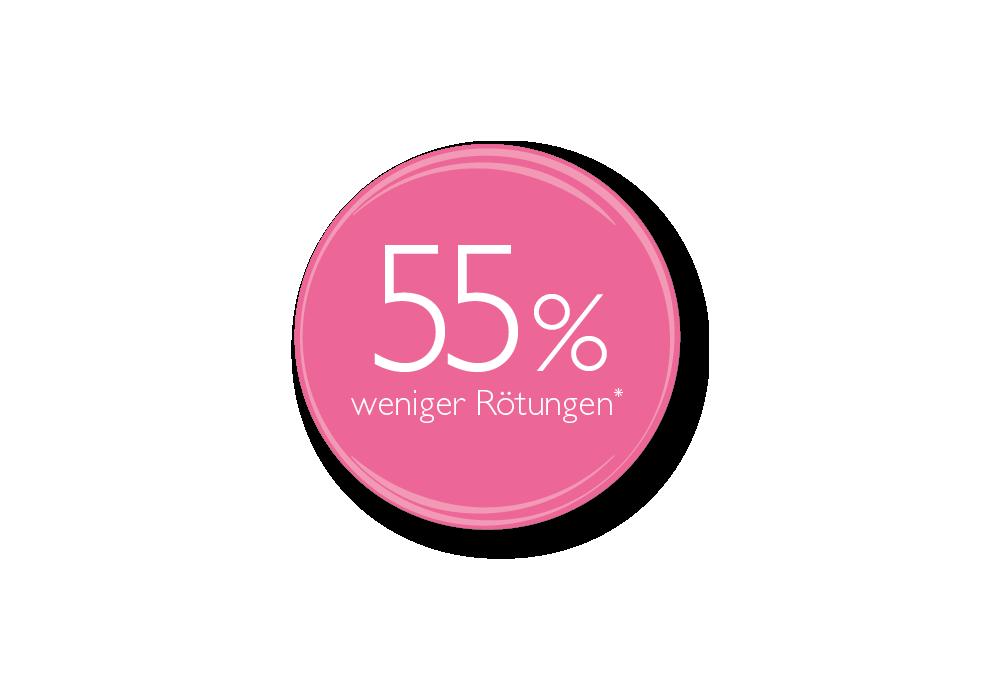 55_Prozent_Couperose